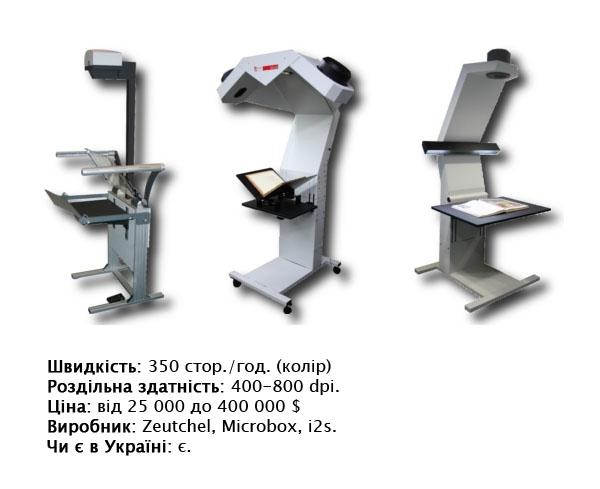scaner2